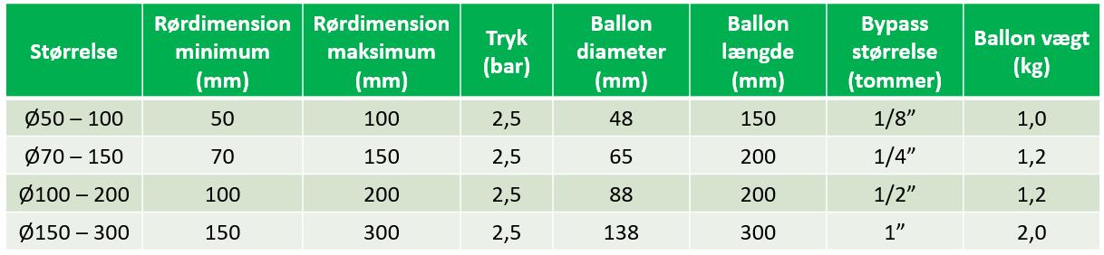 Kortballon